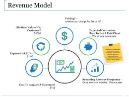 Revenue Model Ppt Tips