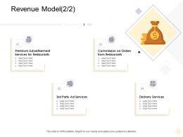 Revenue Model Premium Digital Business Management Ppt Icons