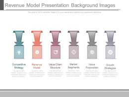 Revenue Model Presentation Background Images