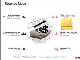 Revenue Model Pricing Ppt Powerpoint Presentation Summary Vector