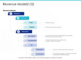 Revenue Model Registry M2042 Ppt Powerpoint Presentation Slides Layout Ideas