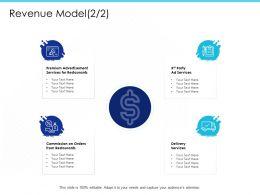 Revenue Model Restaurants M2043 Ppt Powerpoint Presentation File Tips