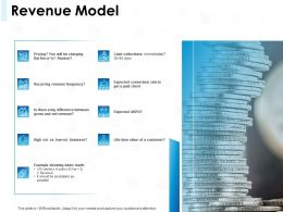 Revenue Model Revenue Frequency Ppt Powerpoint Presentation Visual Aids Show