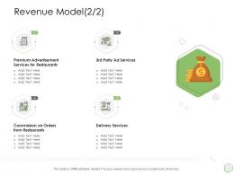 Revenue Model Services Ppt Powerpoint Presentation Summary Delivery Services