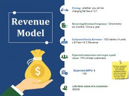 Revenue Model Template 1 Example Of Ppt