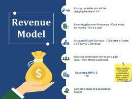 revenue_model_template_1_example_of_ppt_Slide01