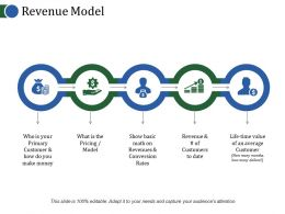 Revenue Model Template 2 Powerpoint Guide