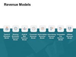 Revenue Models Affiliate Ppt Powerpoint Presentation Show