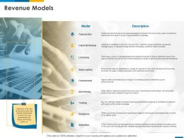 Revenue Models Capacity Leasing Ppt Powerpoint Presentation Infographics Images
