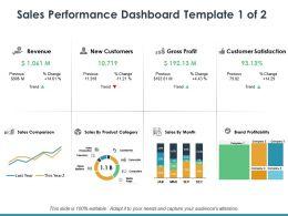 Revenue New Customers Gross Profit Customer Satisfaction Sales Performance