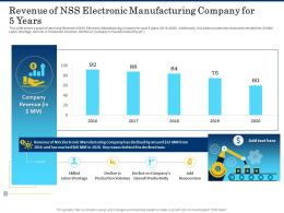 Revenue Of Nss Electronic Manufacturing Company For 5 Years Shortage Of Skilled Labor Ppt Portfolio