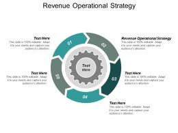 Revenue Operational Strategy Ppt Powerpoint Presentation Icon Design Inspiration Cpb