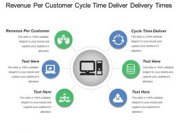 Revenue Per Customer Cycle Time Deliver Delivery Times