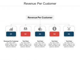 Revenue Per Customer Ppt Powerpoint Presentation Model Infographic Template Cpb