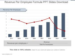Revenue Per Employee Formula Ppt Slides Download