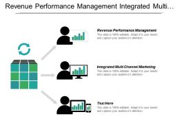 Revenue Performance Management Integrated Multi Channel Marketing Promotions Metrics Cpb