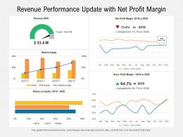 Revenue Performance Update With Net Profit Margin
