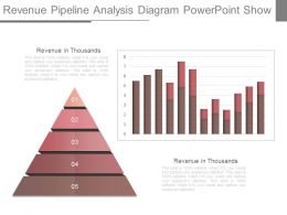 Revenue Pipeline Analysis Diagram Powerpoint Show