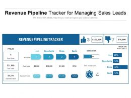Revenue Pipeline Tracker For Managing Sales Leads