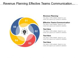Revenue Planning Effective Teams Communication Budget Resource Management Cpb
