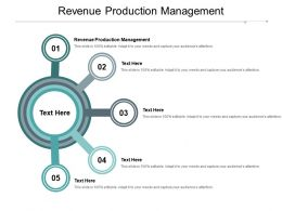 Revenue Production Management Ppt Powerpoint Presentation Pictures Rules Cpb