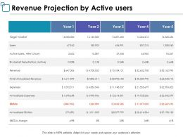 Revenue Projection By Active Users Ppt Powerpoint Presentation Layouts Template