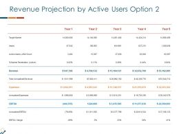 Revenue Projection By Active Users Target Market Ppt Powerpoint Tips