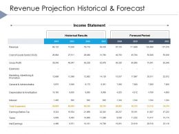Revenue Projection Historical And Forecast Income Statement Ppt Powerpoint Slides