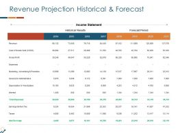 Revenue Projection Historical And Forecast Ppt Powerpoint Shapes