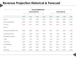 Revenue Projection Historical And Forecast Ppt Summary Design Inspiration