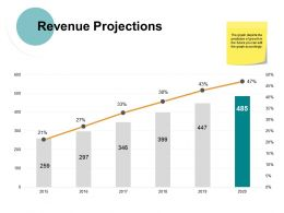 Revenue Projections Ppt Powerpoint Presentation File Designs Download