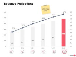 Revenue Projections Ppt Powerpoint Presentation File Graphics Download