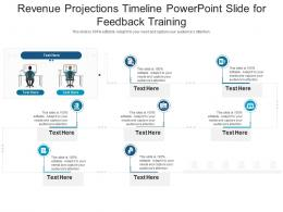 Revenue Projections Timeline Powerpoint Slide For Feedback Training Infographic Template
