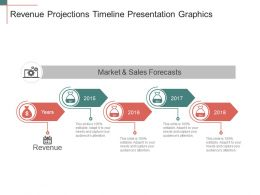 Revenue Projections Timeline Presentation Graphics