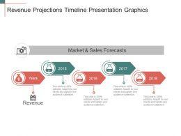 39618609 Style Essentials 1 Roadmap 4 Piece Powerpoint Presentation Diagram Infographic Slide