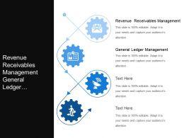 Revenue Receivables Management General Ledger Management Gs Standard Reporting