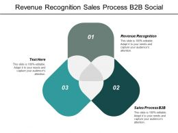 Revenue Recognition Sales Process B2b Social Branding Strategy Cpb