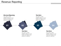 Revenue Reporting Ppt Powerpoint Presentation Infographic Template Deck Cpb
