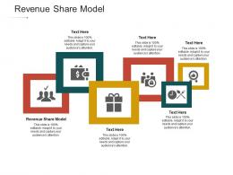Revenue Share Model Ppt Powerpoint Presentation Professional Cpb