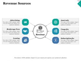 Revenue Sources Advertising Ppt Inspiration Graphics Example