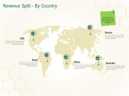 Revenue Split By Country Business Planning Actionable Steps Ppt Show