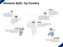 Revenue Split By Country Geography Location Ppt Powerpoint Presentation Slides Shapes
