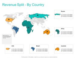 Revenue Split By Country Ppt Powerpoint Presentation Portfolio Themes