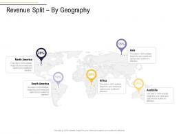 Revenue Split By Geography Business Process Analysis Ppt Pictures