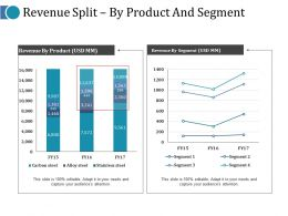 Revenue Split By Product And Segment Ppt Outline Introduction