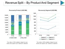 Revenue Split By Product And Segment Ppt Slides Mockup