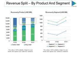 Revenue Split By Product And Segment Ppt Slides Mockup