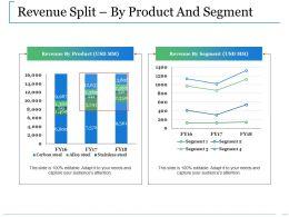 Revenue Split By Product And Segment Ppt Slides Model