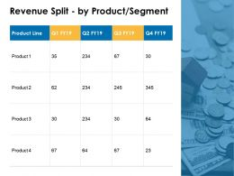 Revenue Split By Product Segment Financing Marketing Ppt Powerpoint Layouts Inspiration