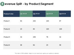 Revenue Split By Product Segment Management Marketing Ppt Powerpoint Outline Themes